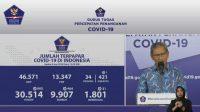 Juru Bicara Pemerintah untuk Penanganan Covid-19 Achmad Yurianto. (Twiteer:@BNPB_Indonesia)