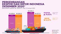 Ekspor indonesia